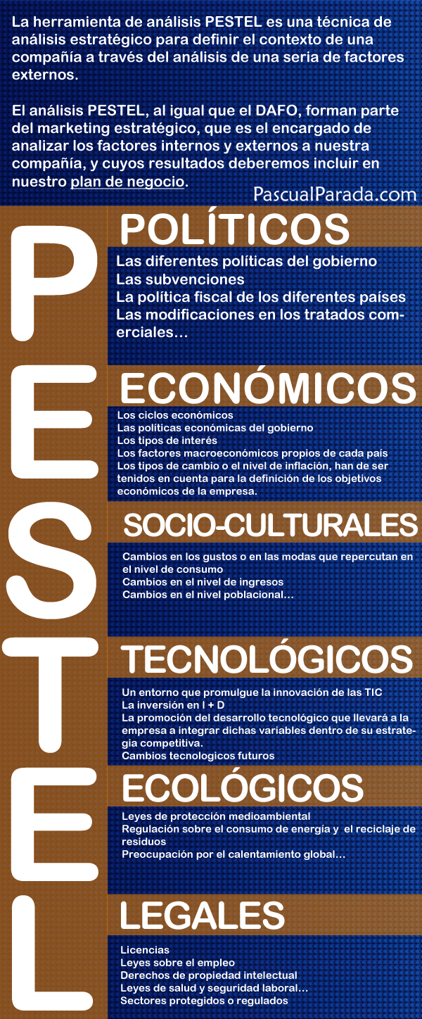pestle social mexico Pest is a swot analysis tactic which focuses on political, economic, social, and technological factors see a pest analysis template and tutorial.