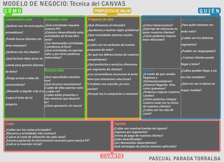 ModeloNegocio.jpg