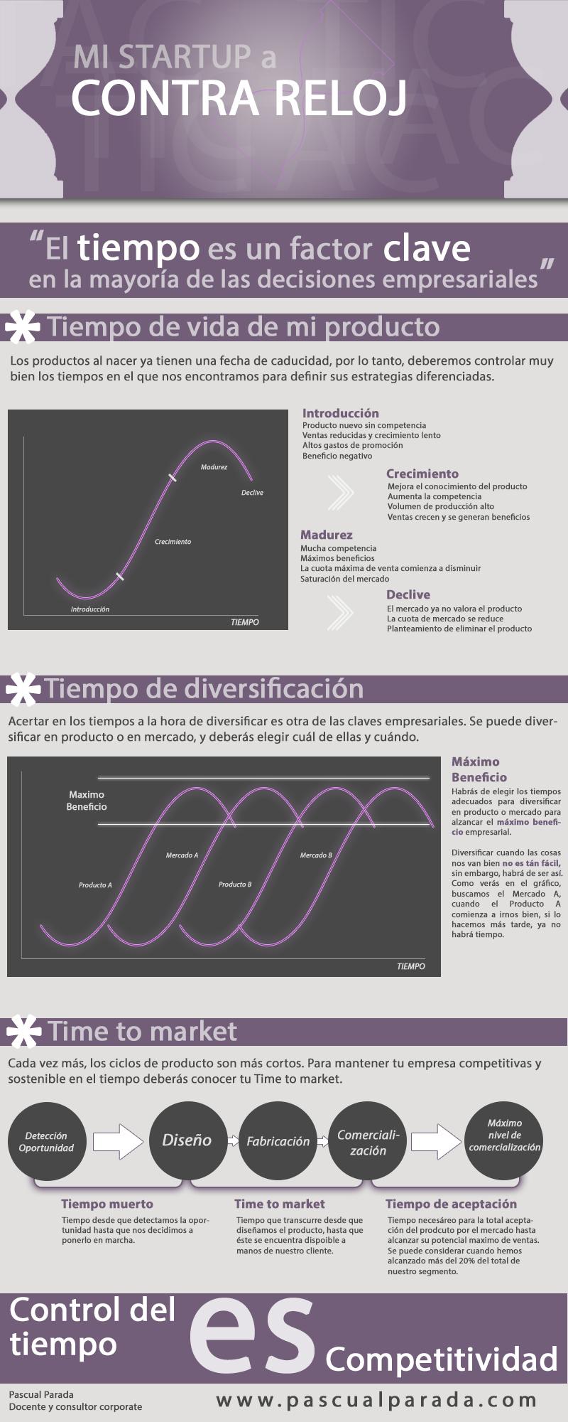 TiempoYCompetitividad.jpg
