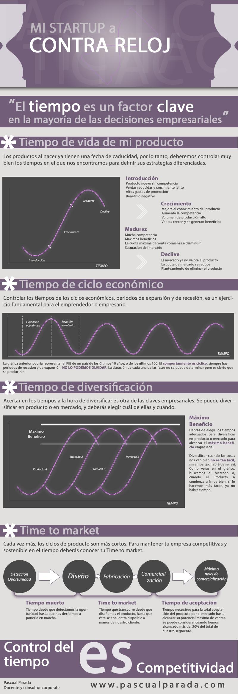 TiempoYCompetitividad1.jpg
