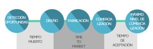 Ebook de estrategia empresarial