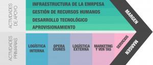 Fondo Ebook de estrategia empresarial