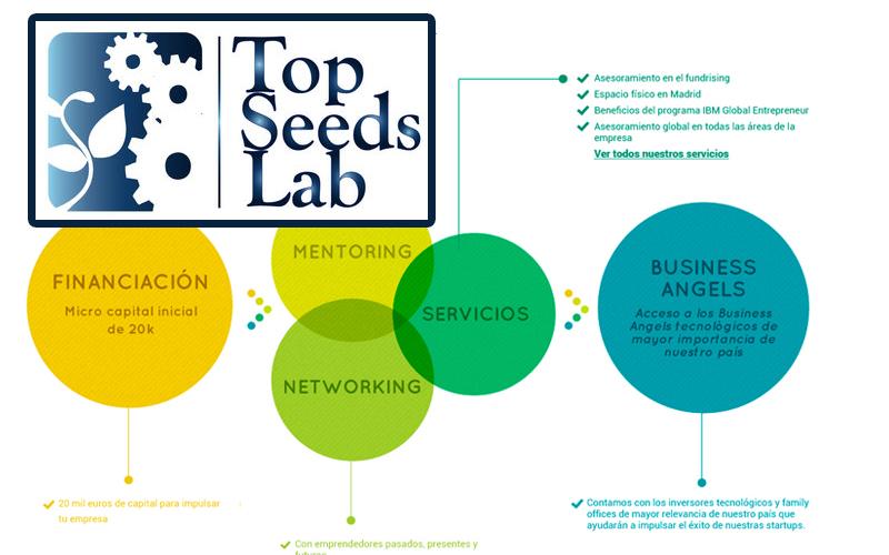 Top Seeds Lab, aceleradora de emprendedores y startups