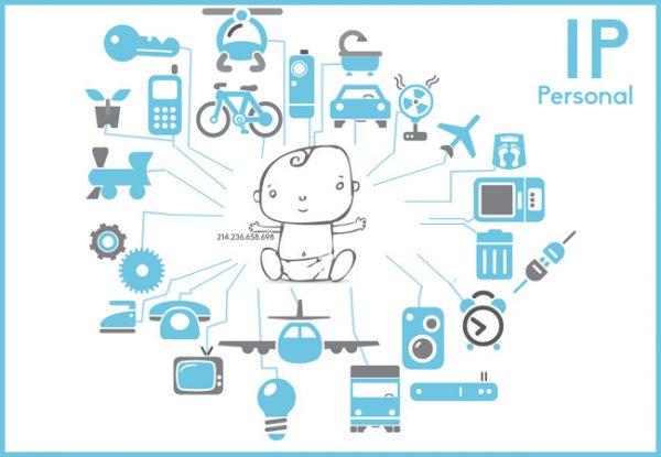 IP Personal - Economía Digital