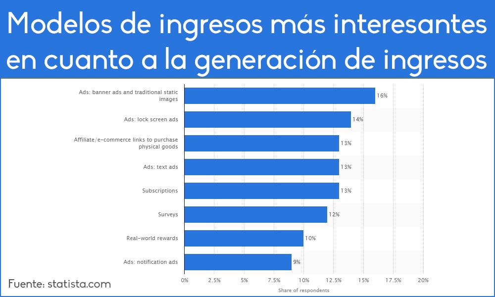 ModeloIngresoGrafico2.jpg