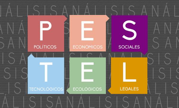 Análisis PESTEL, mi nuevo ebook de estrategia de empresa