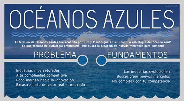 """Infografía sobre la herramienta estratégica """"Océanos Azules"""""""
