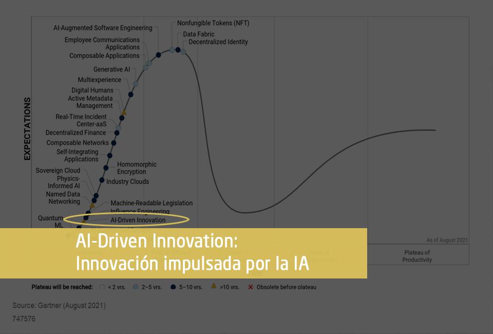 AI-Driven-Innovation.jpg