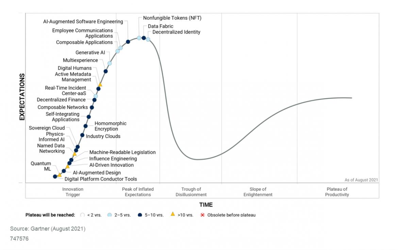 v2-hc-emerging-tech-2021.png